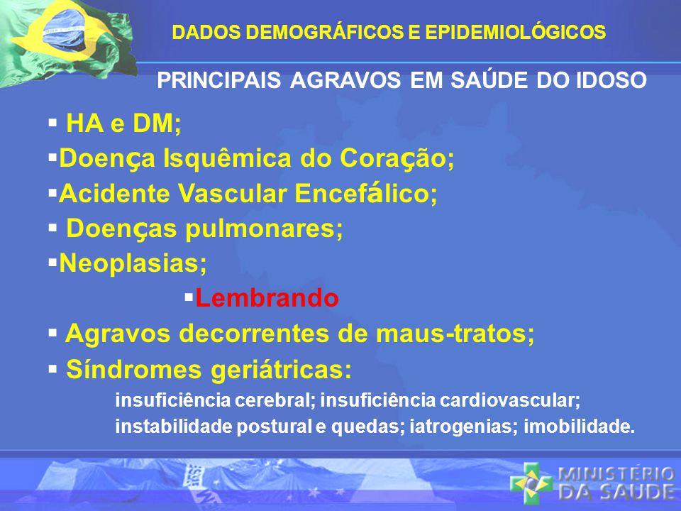 PRINCIPAIS AGRAVOS EM SAÚDE DO IDOSO  HA e DM;  Doen ç a Isquêmica do Cora ç ão;  Acidente Vascular Encef á lico;  Doen ç as pulmonares;  Neoplas