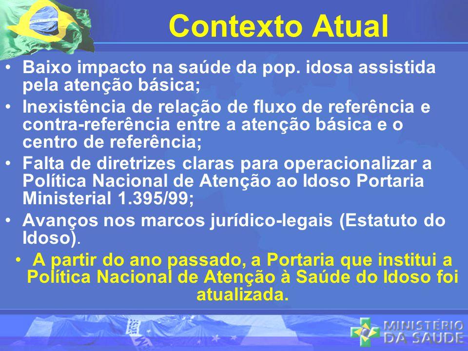 Contexto Atual Baixo impacto na saúde da pop. idosa assistida pela atenção básica; Inexistência de relação de fluxo de referência e contra-referência
