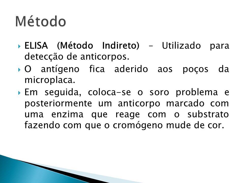  ELISA (Método Indireto) – Utilizado para detecção de anticorpos.  O antígeno fica aderido aos poços da microplaca.  Em seguida, coloca-se o soro p