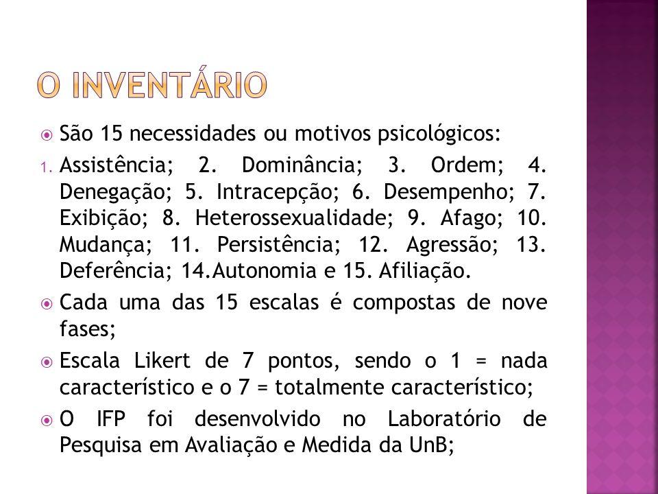  São 15 necessidades ou motivos psicológicos: 1. Assistência; 2. Dominância; 3. Ordem; 4. Denegação; 5. Intracepção; 6. Desempenho; 7. Exibição; 8. H