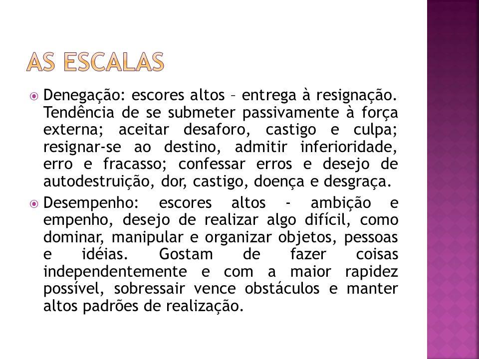  Denegação: escores altos – entrega à resignação. Tendência de se submeter passivamente à força externa; aceitar desaforo, castigo e culpa; resignar-