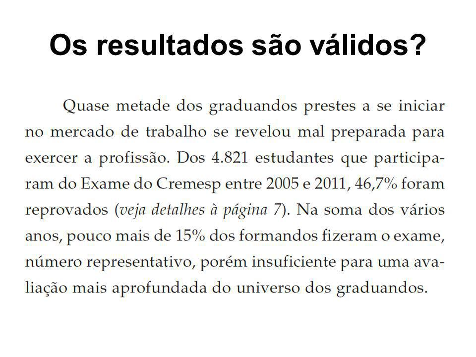 Punições do CREMESP Jornal do CREMESP – 04-05-06-07/2009 Nº do CRM Menor que 30.000 Até 1978 Entre 30.001 e 60.000 1978-88 Entre 60.001 e 90.000 1988-97 Entre 90.001 e 120.000 1997-2005 Maior que 120.000 Após 2005 Abril25420 = 13 Maio66310 = 16 Junho11420 = 8 Julho24010 = 7 Total11 (25%) 16 (36%) 11 (25%) 6 (14%) 0 = 44 (0%)