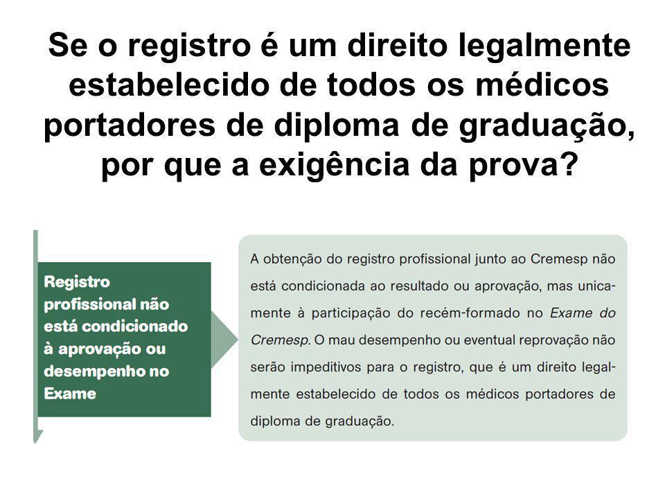 Se o registro é um direito legalmente estabelecido de todos os médicos portadores de diploma de graduação, por que a exigência da prova