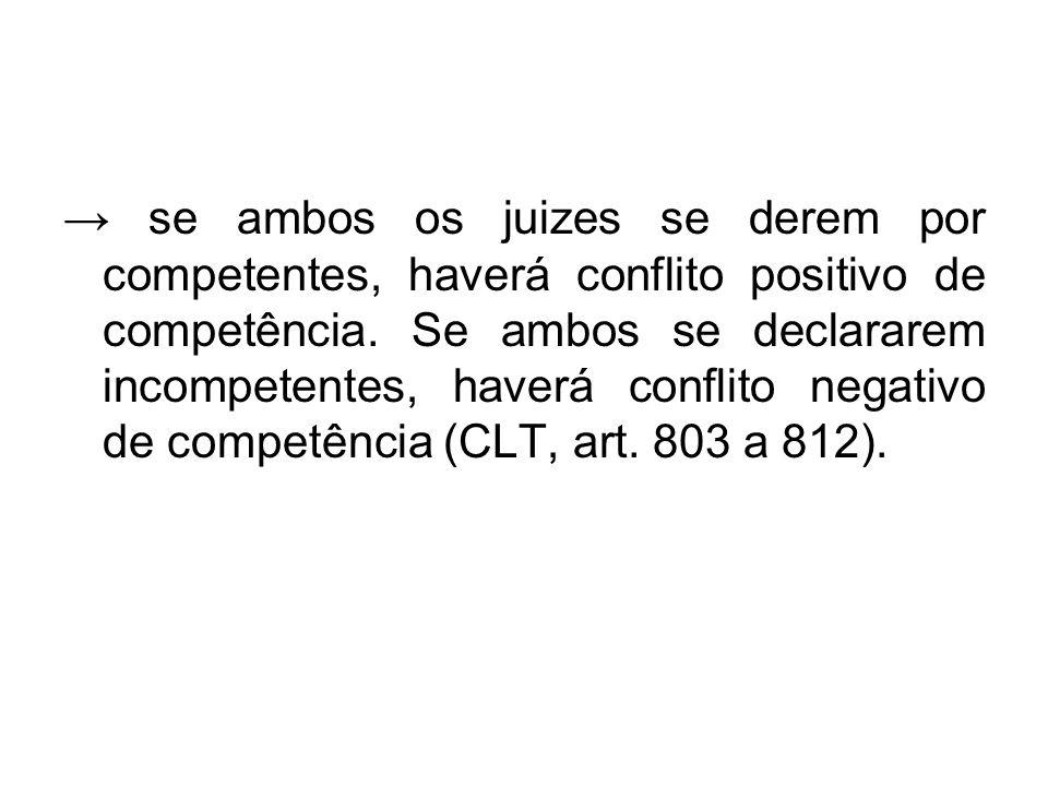 → se ambos os juizes se derem por competentes, haverá conflito positivo de competência. Se ambos se declararem incompetentes, haverá conflito negativo