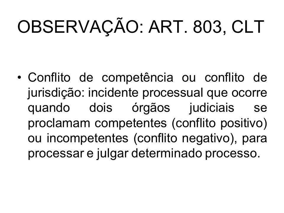 OBSERVAÇÃO: ART. 803, CLT Conflito de competência ou conflito de jurisdição: incidente processual que ocorre quando dois órgãos judiciais se proclamam