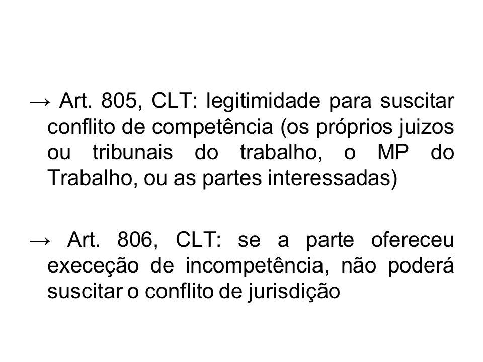→ Art. 805, CLT: legitimidade para suscitar conflito de competência (os próprios juizos ou tribunais do trabalho, o MP do Trabalho, ou as partes inter