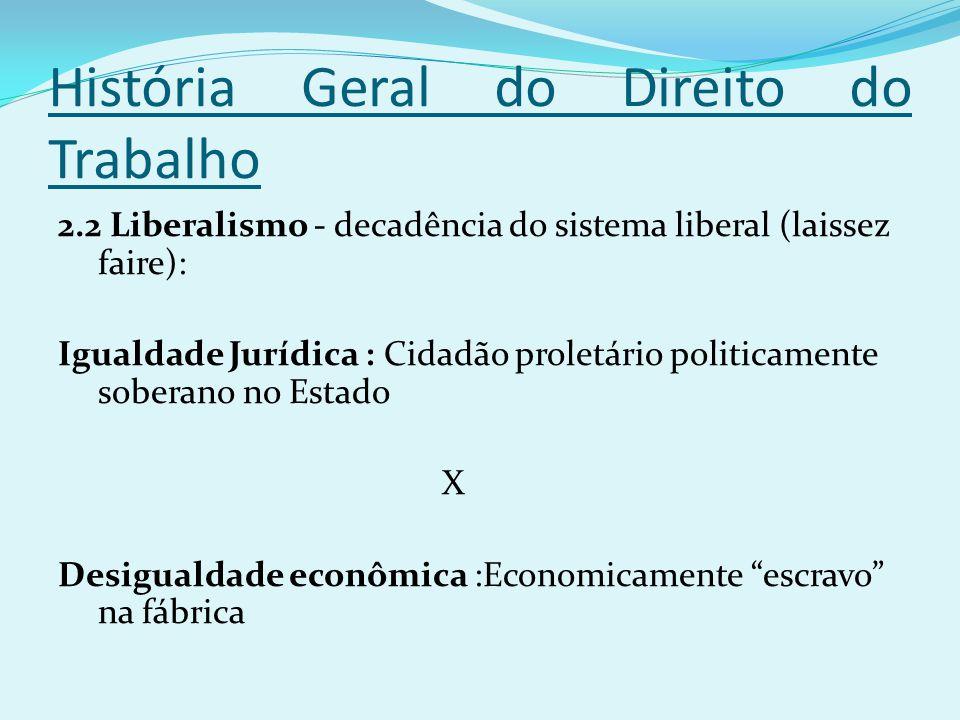 História Geral do Direito do Trabalho 2.2 Liberalismo - decadência do sistema liberal (laissez faire): Igualdade Jurídica : Cidadão proletário politic