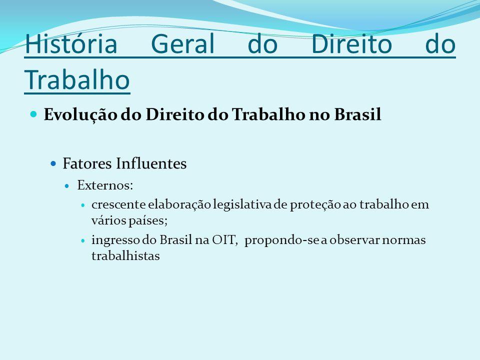 História Geral do Direito do Trabalho Evolução do Direito do Trabalho no Brasil Fatores Influentes Externos: crescente elaboração legislativa de prote