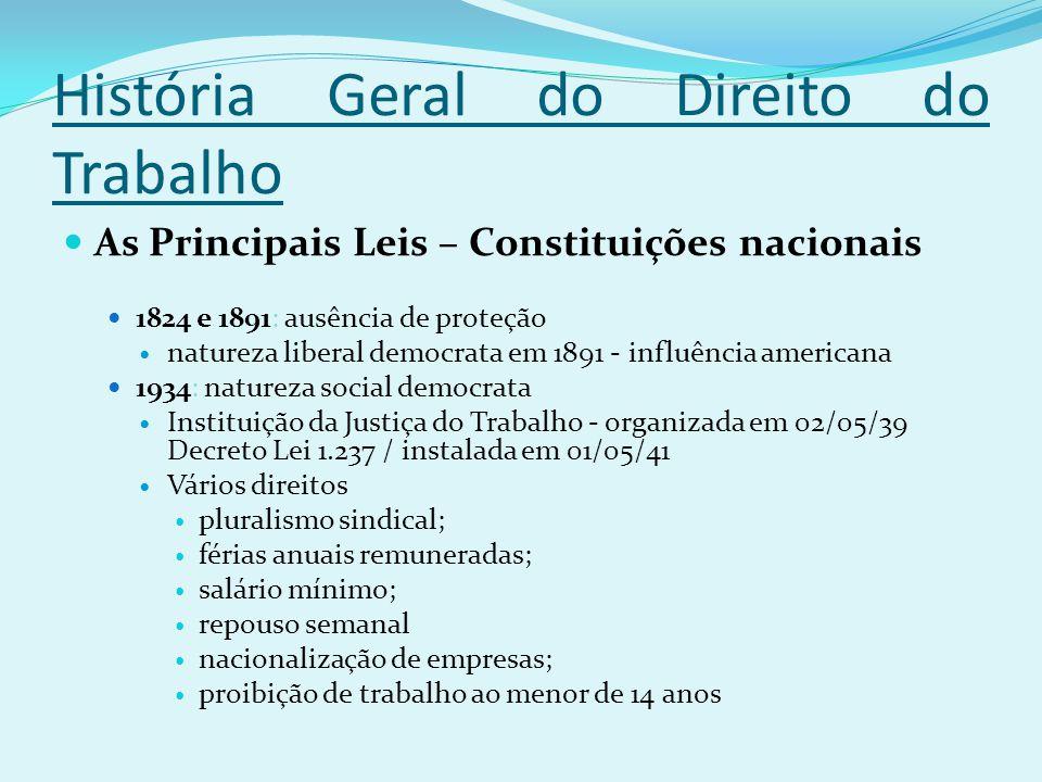 História Geral do Direito do Trabalho As Principais Leis – Constituições nacionais 1824 e 1891: ausência de proteção natureza liberal democrata em 189