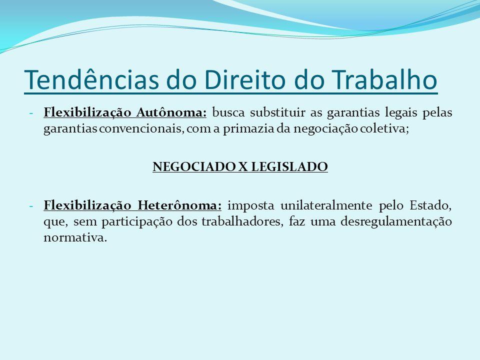 Tendências do Direito do Trabalho - Flexibilização Autônoma: busca substituir as garantias legais pelas garantias convencionais, com a primazia da neg