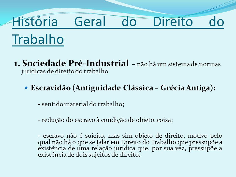 História Geral do Direito do Trabalho 1. Sociedade Pré-Industrial – não há um sistema de normas jurídicas de direito do trabalho Escravidão (Antiguida