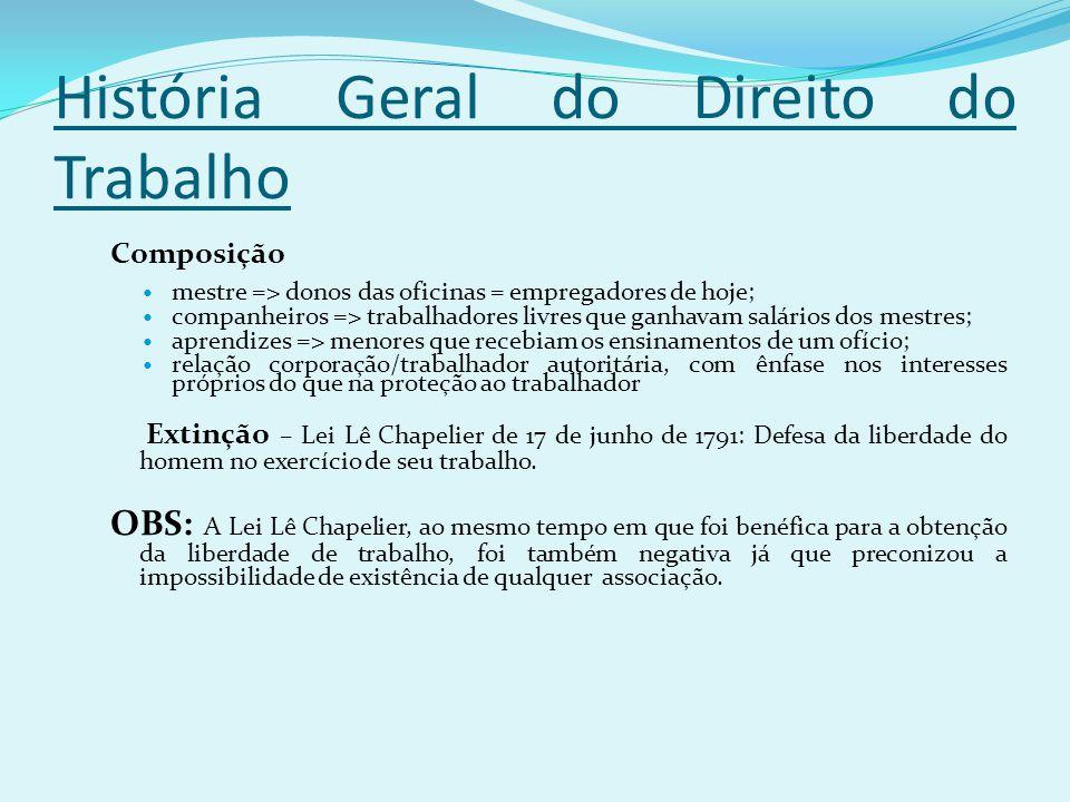 História Geral do Direito do Trabalho 2.