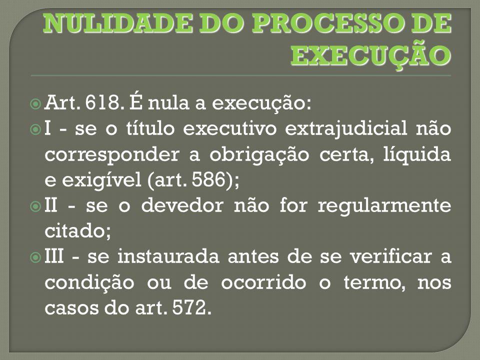 NULIDADE DO PROCESSO DE EXECUÇÃO  Art. 618. É nula a execução:  I - se o título executivo extrajudicial não corresponder a obrigação certa, líquida
