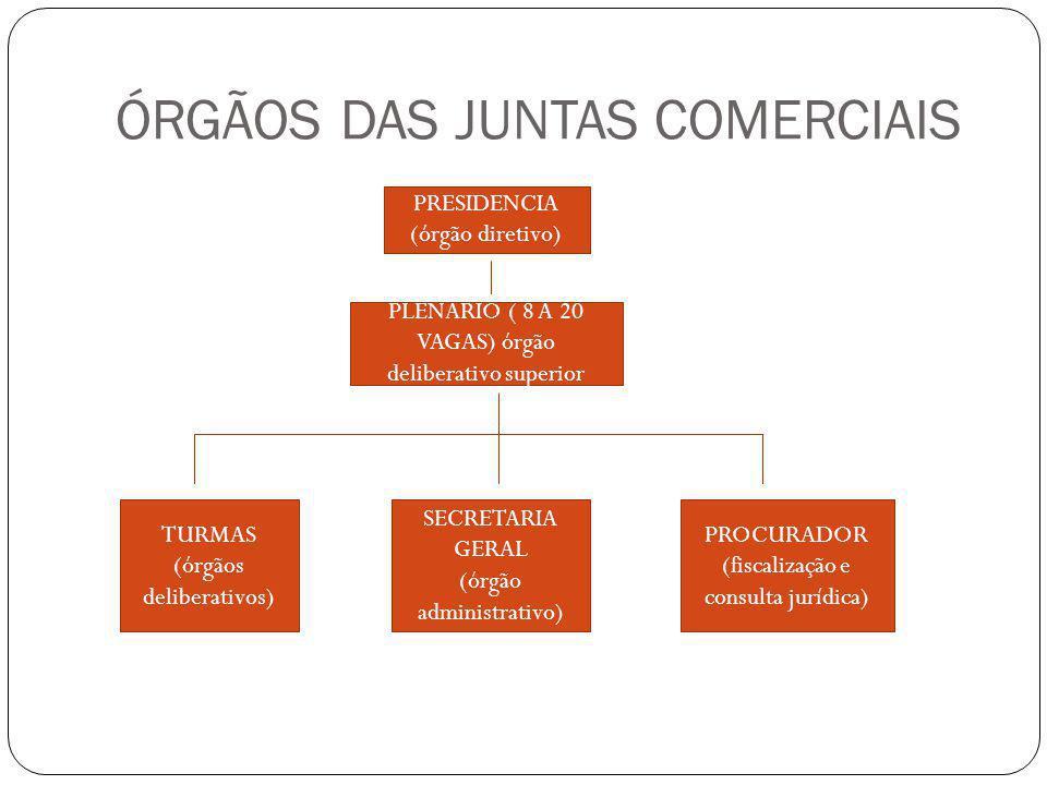 Outras funções das Juntas Comerciais A) Matrícula: dos leiloeiros, tradutores públicos e intérpretes, trapicheiros e administradores dos armazéns gerais.