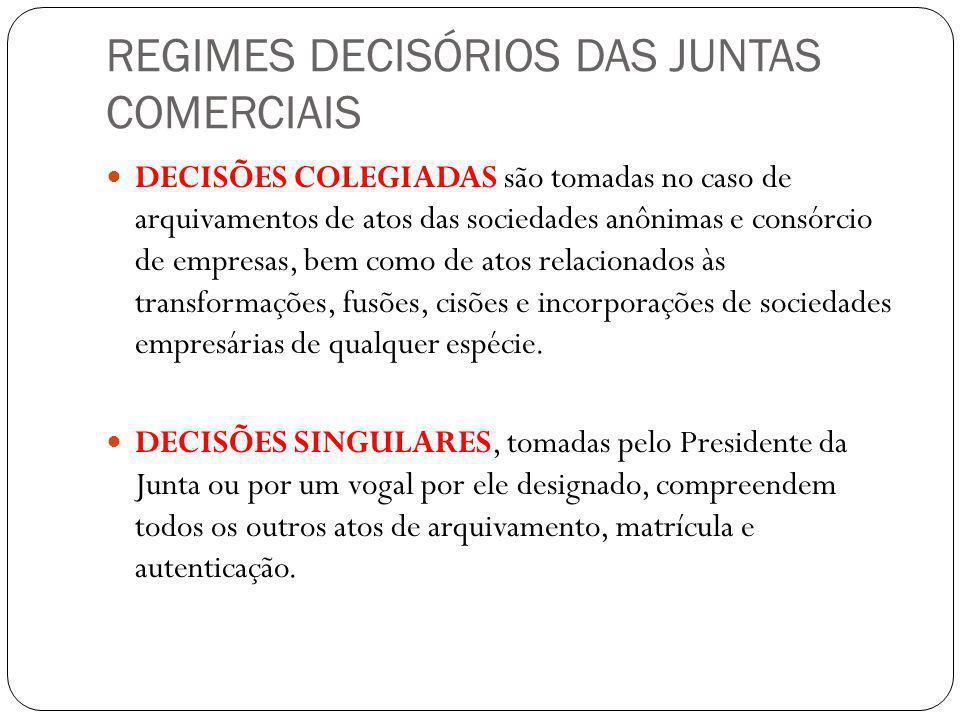 PROCEDIMENTO DE REGISTRO Encaminhamento à Junta do ato empresarial pelo interessado 30 dias da assinatura (art.