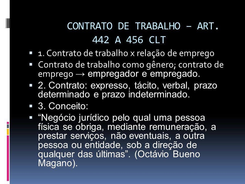 CONTRATO DE TRABALHO – ART. 442 A 456 CLT  1. Contrato de trabalho x relação de emprego  Contrato de trabalho como gênero; contrato de emprego → emp