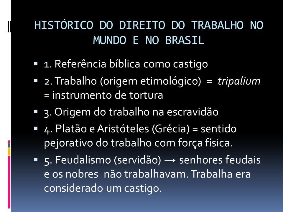 HISTÓRIO DO DIREITO DO TRABALHO NOMUNDO E NO BRASIL 6.