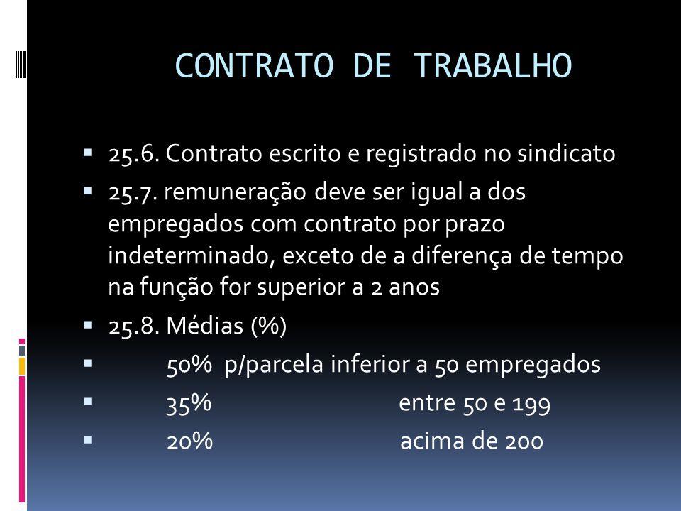 CONTRATO DE TRABALHO  25.6. Contrato escrito e registrado no sindicato  25.7. remuneração deve ser igual a dos empregados com contrato por prazo ind