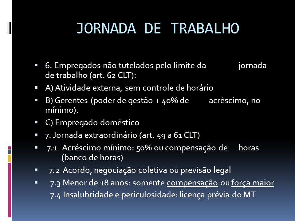 JORNADA DE TRABALHO  6. Empregados não tutelados pelo limite da jornada de trabalho (art. 62 CLT):  A) Atividade externa, sem controle de horário 