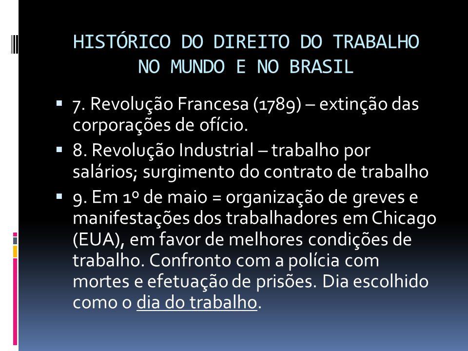 HISTÓRICO DO DIREITO DO TRABALHO NO MUNDO E NO BRASIL  7. Revolução Francesa (1789) – extinção das corporações de ofício.  8. Revolução Industrial –