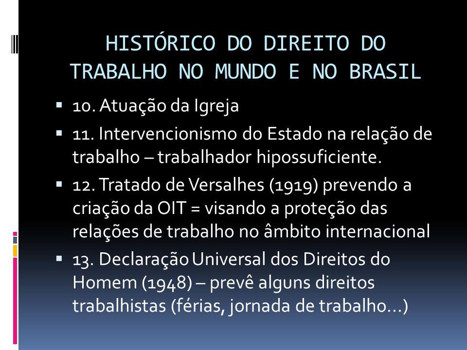 HISTÓRICO DO DIREITO DO TRABALHO NO MUNDO E NO BRASIL  14.