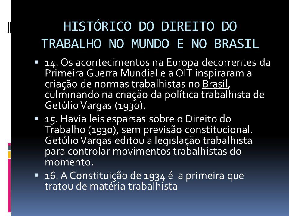 HISTÓRICO DO DIREITO DO TRABALHO NO MUNDO E NO BRASIL  17.