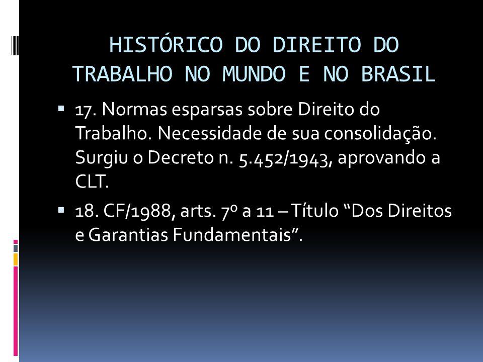 CONTRATO DE TRABALHO – ART.442 A 456 CLT  1.