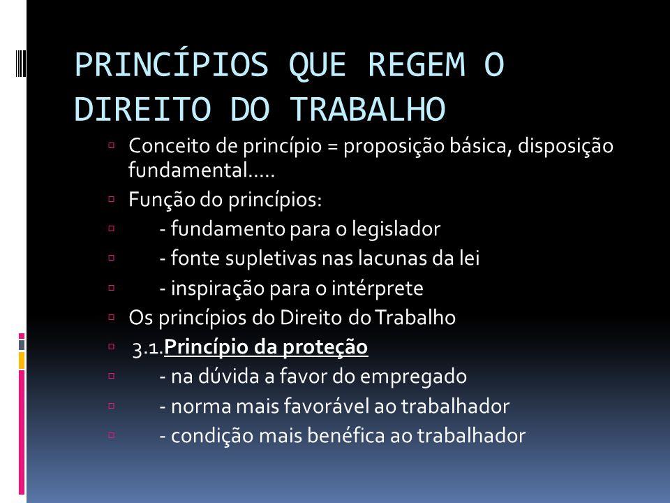 PRINCÍPIOS QUE REGEM O DIREITO DO TRABALHO  Conceito de princípio = proposição básica, disposição fundamental.....  Função do princípios:  - fundam