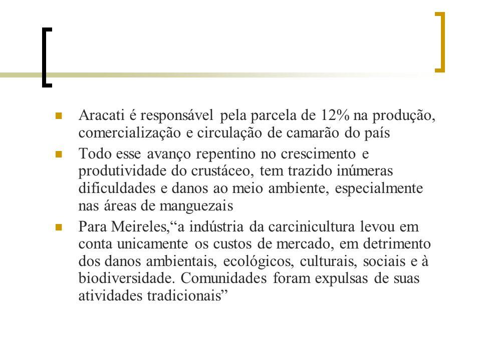 O aumento da produtividade se deve à tecnologia utilizada na alimentação dos camarões, tais como: a implantação de bandejas criadouros, submersas, que