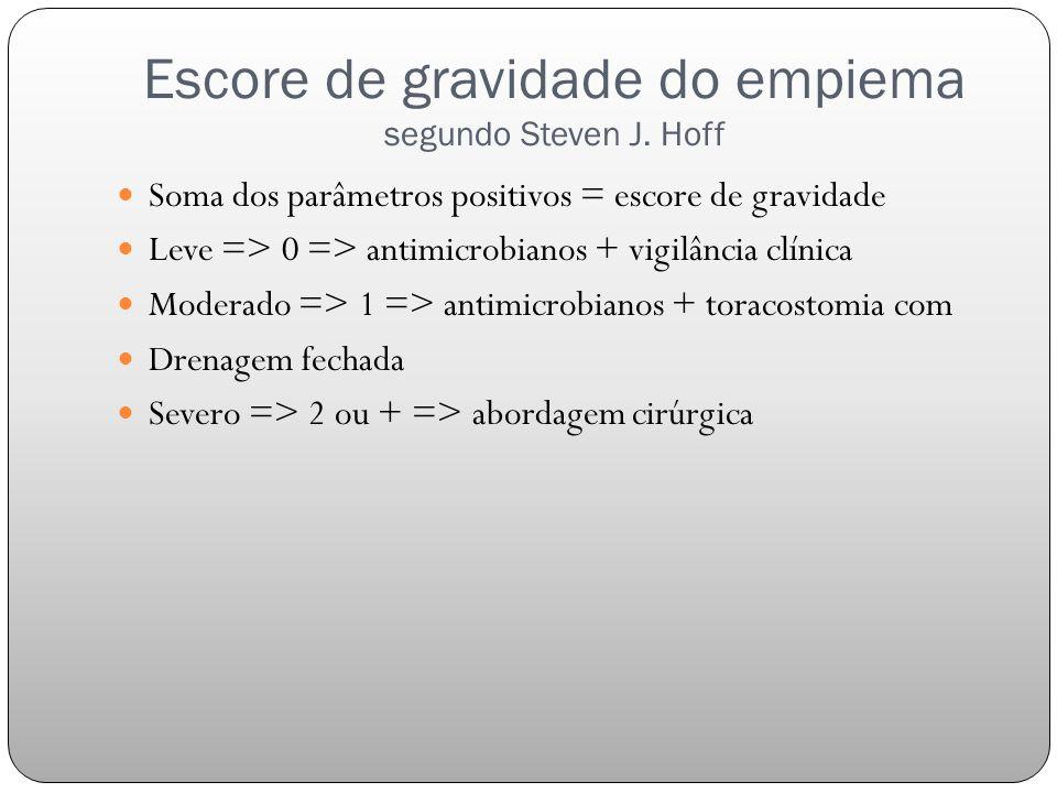 Escore de gravidade do empiema segundo Steven J.