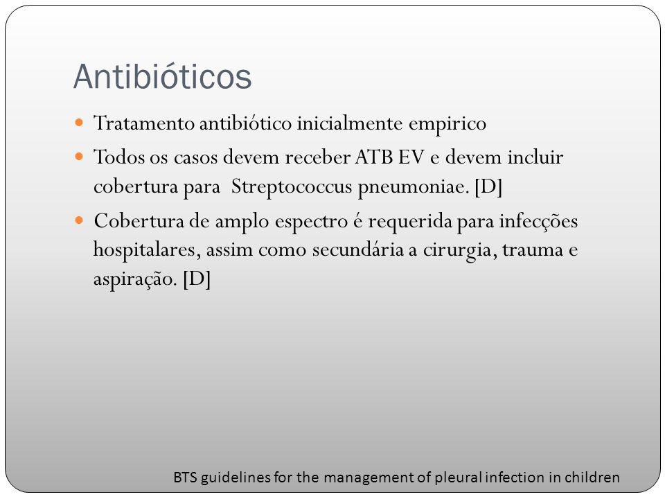 Antibióticos Tratamento antibiótico inicialmente empirico Todos os casos devem receber ATB EV e devem incluir cobertura para Streptococcus pneumoniae.