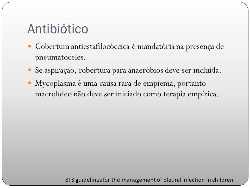 Antibiótico Cobertura antiestafilocóccica é mandatória na presença de pneumatoceles.
