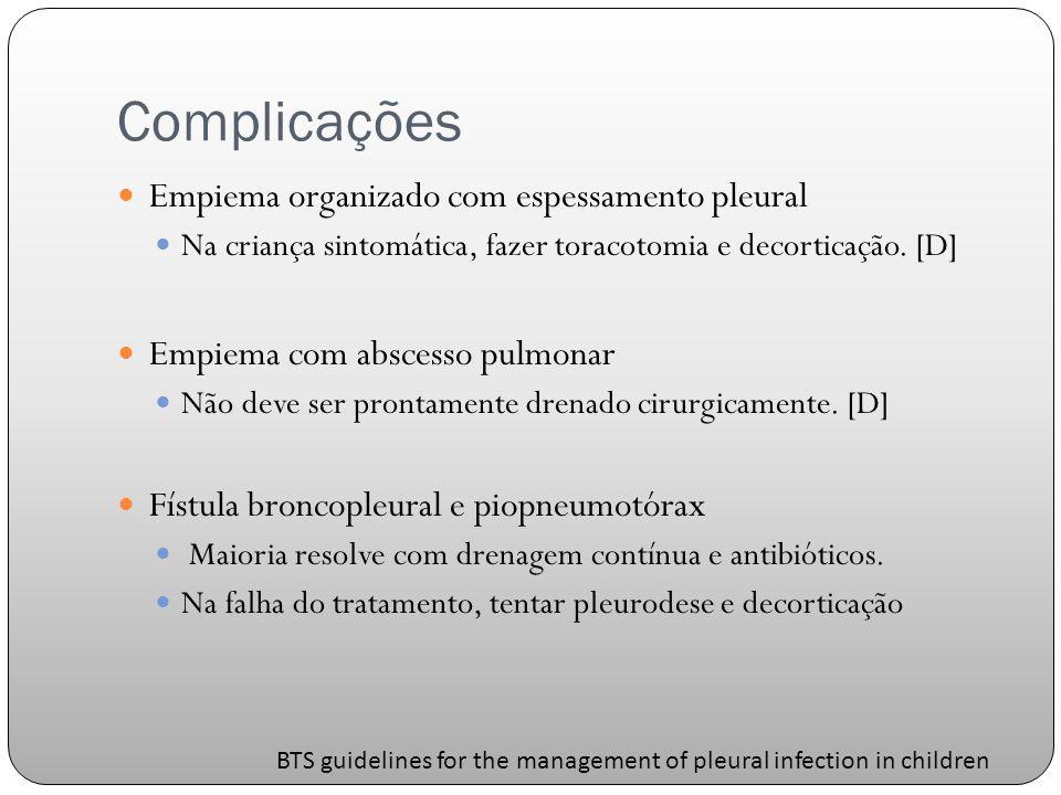 Complicações Empiema organizado com espessamento pleural Na criança sintomática, fazer toracotomia e decorticação.