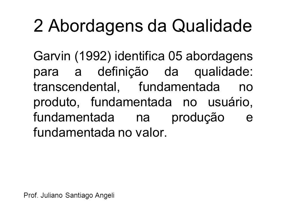2 Abordagens da Qualidade Garvin (1992) identifica 05 abordagens para a definição da qualidade: transcendental, fundamentada no produto, fundamentada