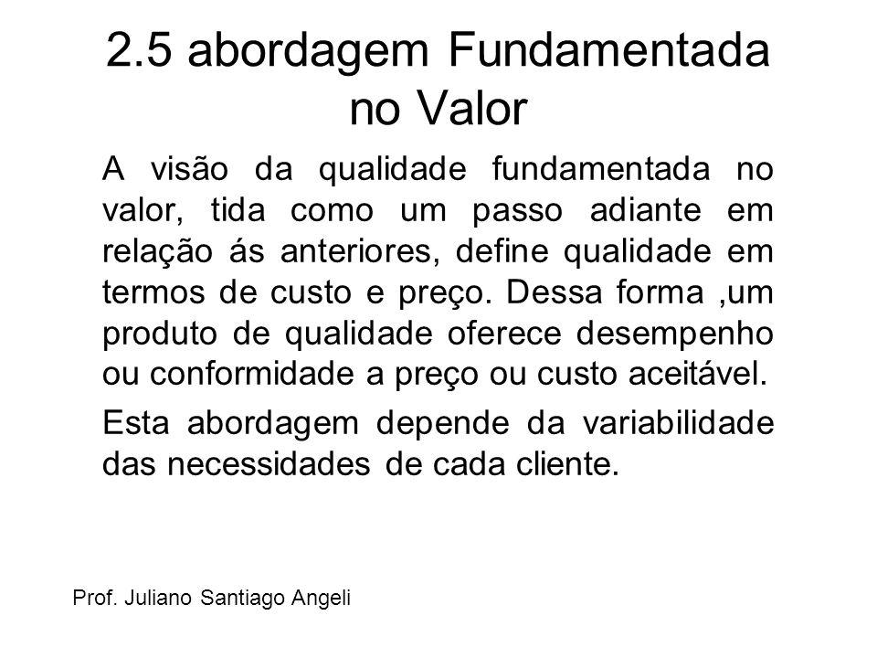 2.5 abordagem Fundamentada no Valor A visão da qualidade fundamentada no valor, tida como um passo adiante em relação ás anteriores, define qualidade