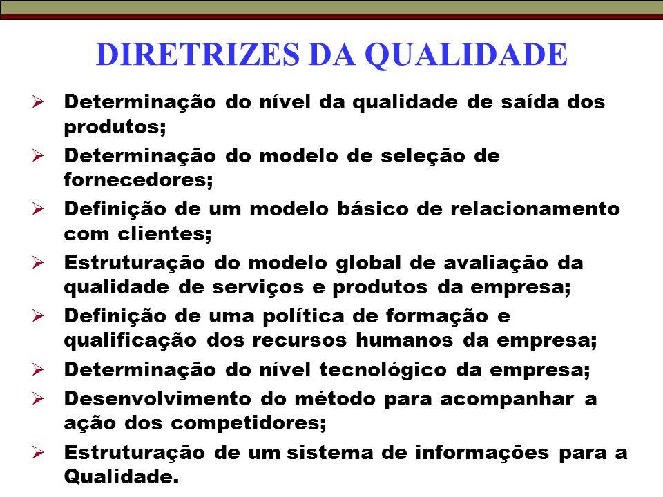 DIRETRIZES DA QUALIDADE  Determinação do nível da qualidade de saída dos produtos;  Determinação do modelo de seleção de fornecedores;  Definição d