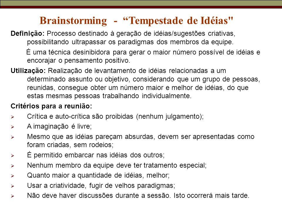 Definição: Processo destinado à geração de idéias/sugestões criativas, possibilitando ultrapassar os paradigmas dos membros da equipe.