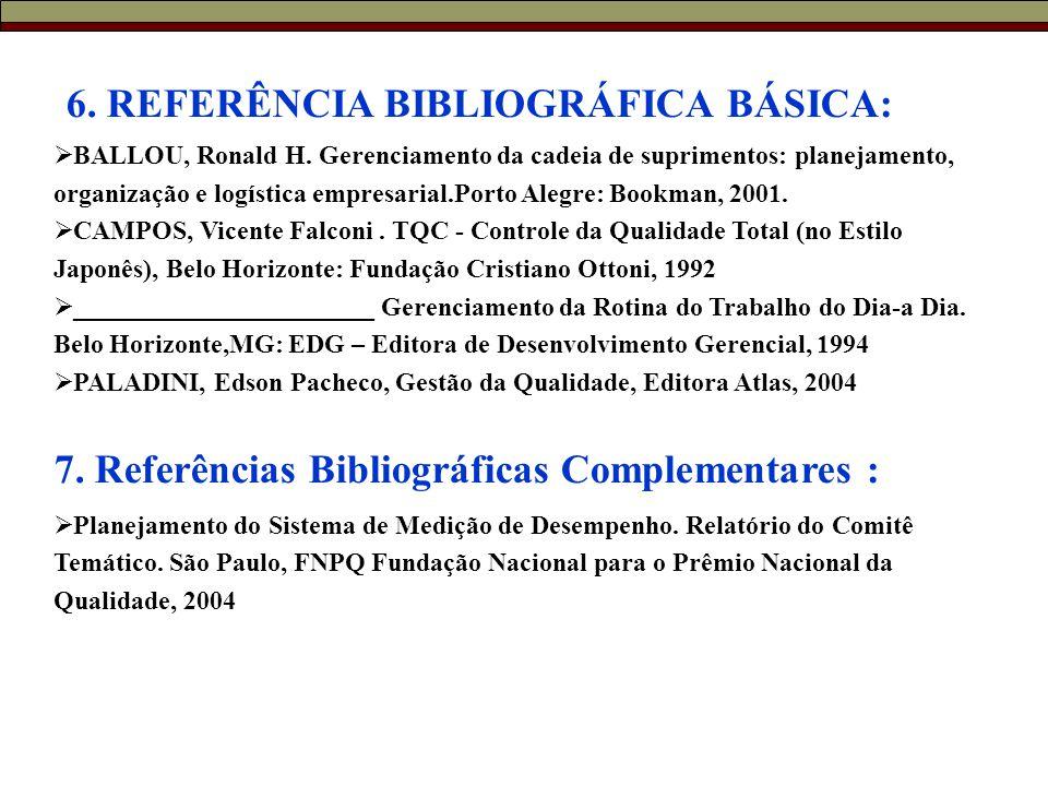 6. REFERÊNCIA BIBLIOGRÁFICA BÁSICA:  BALLOU, Ronald H. Gerenciamento da cadeia de suprimentos: planejamento, organização e logística empresarial.Port