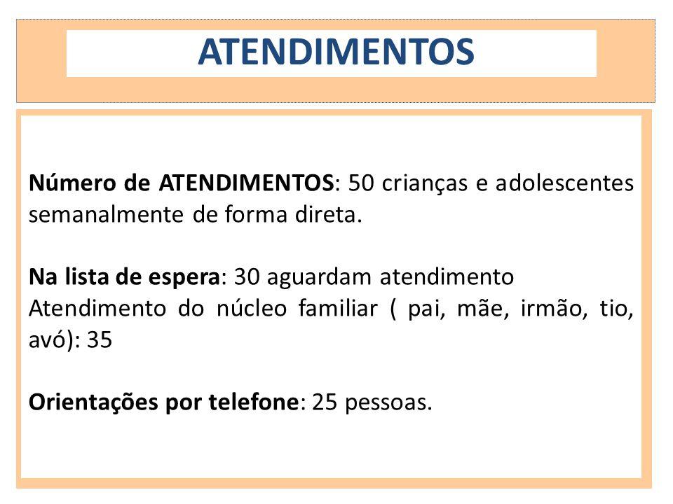 ATENDIMENTOS Número de ATENDIMENTOS: 50 crianças e adolescentes semanalmente de forma direta. Na lista de espera: 30 aguardam atendimento Atendimento