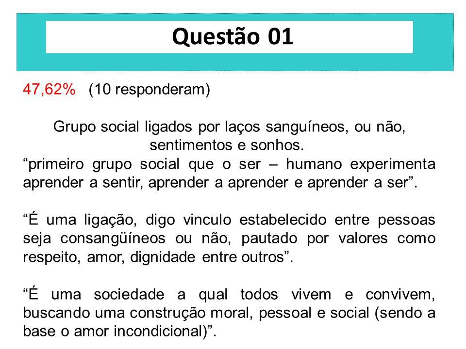 """Questão 01 47,62% (10 responderam) Grupo social ligados por laços sanguíneos, ou não, sentimentos e sonhos. """"primeiro grupo social que o ser – humano"""