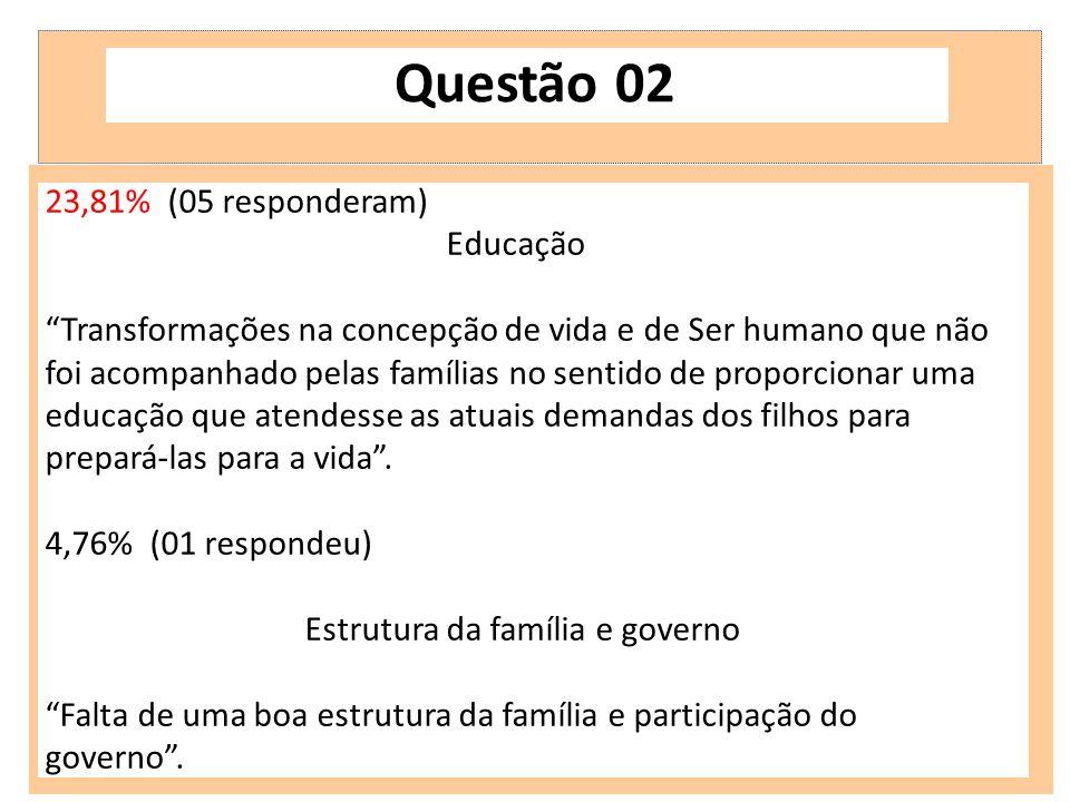 """23,81% (05 responderam) Educação """"Transformações na concepção de vida e de Ser humano que não foi acompanhado pelas famílias no sentido de proporciona"""