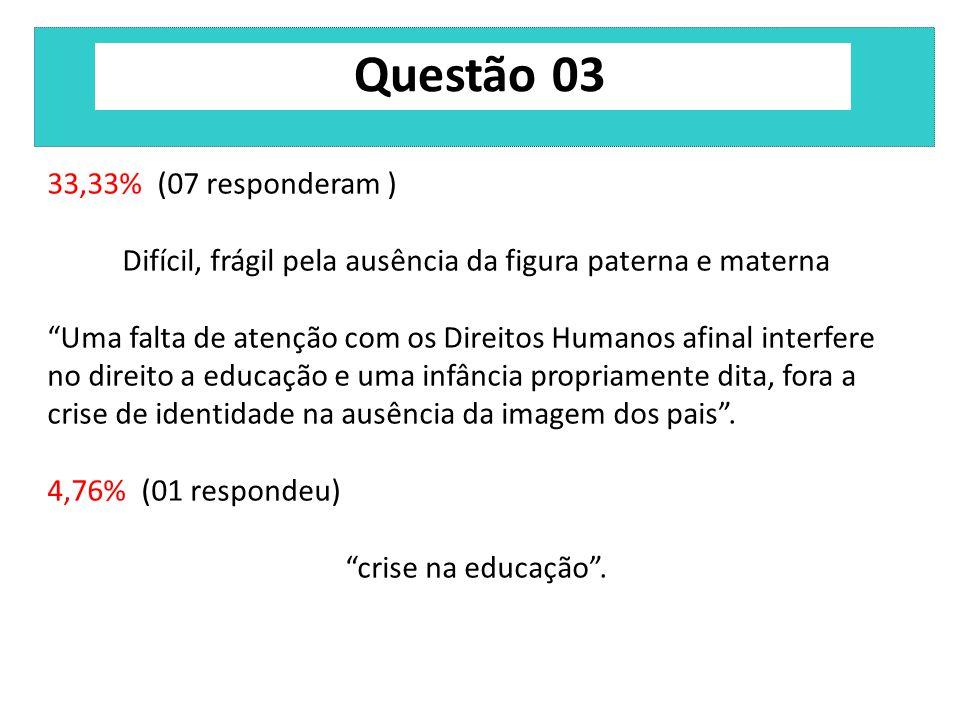 """Questão 03 33,33% (07 responderam ) Difícil, frágil pela ausência da figura paterna e materna """"Uma falta de atenção com os Direitos Humanos afinal int"""