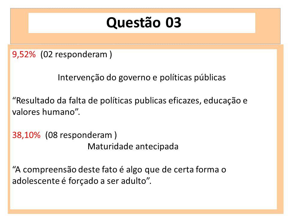 """9,52% (02 responderam ) Intervenção do governo e políticas públicas """"Resultado da falta de políticas publicas eficazes, educação e valores humano"""". 38"""