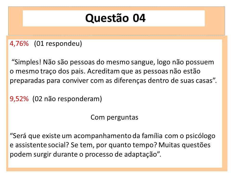"""4,76% (01 respondeu) """"Simples! Não são pessoas do mesmo sangue, logo não possuem o mesmo traço dos pais. Acreditam que as pessoas não estão preparadas"""