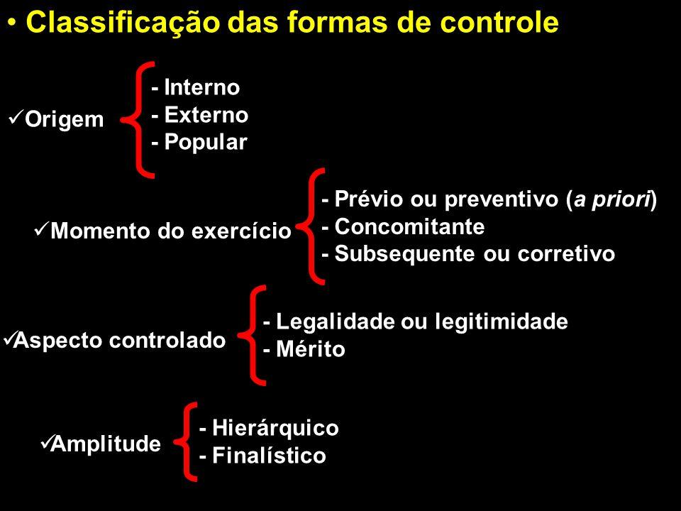 Classificação das formas de controle Origem Momento do exercício Aspecto controlado Amplitude - Interno - Externo - Popular - Prévio ou preventivo (a