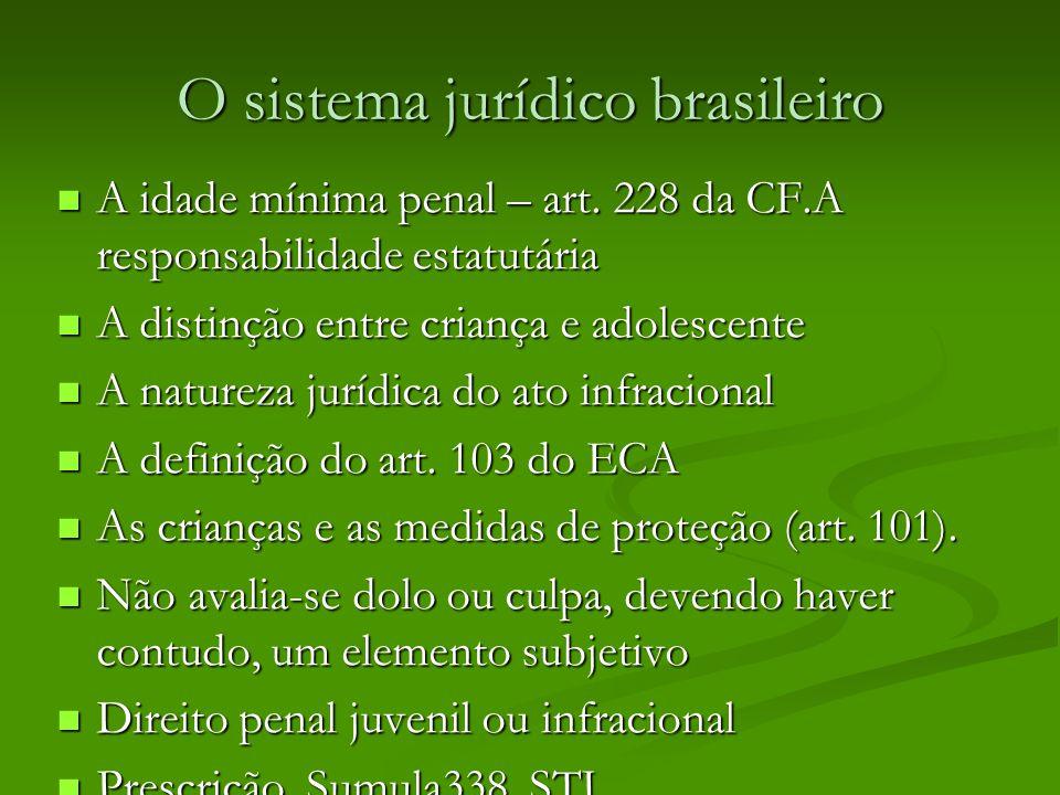 O sistema jurídico brasileiro A idade mínima penal – art.