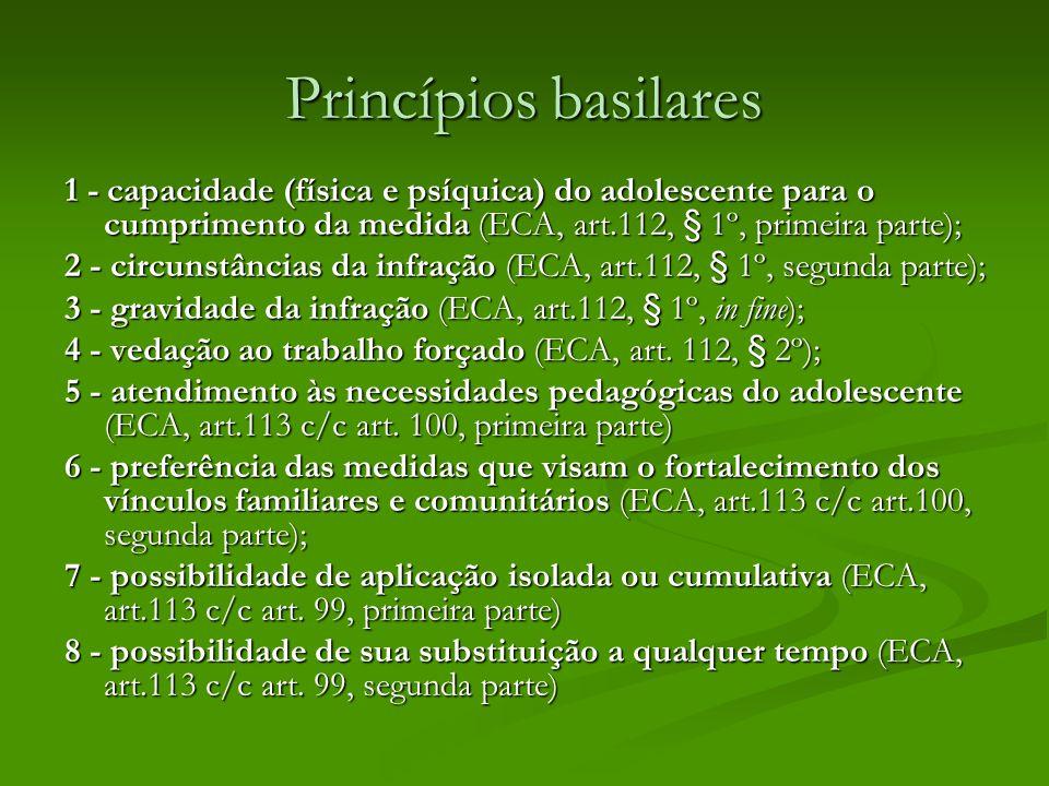 Princípios basilares 1 - capacidade (física e psíquica) do adolescente para o cumprimento da medida (ECA, art.112, § 1º, primeira parte); 2 - circunstâncias da infração (ECA, art.112, § 1º, segunda parte); 3 - gravidade da infração (ECA, art.112, § 1º, in fine); 4 - vedação ao trabalho forçado (ECA, art.