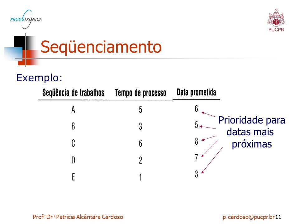 Prof a Dr a Patrícia Alcântara Cardoso p.cardoso@pucpr.br11 Seqüenciamento Exemplo: Prioridade para datas mais próximas