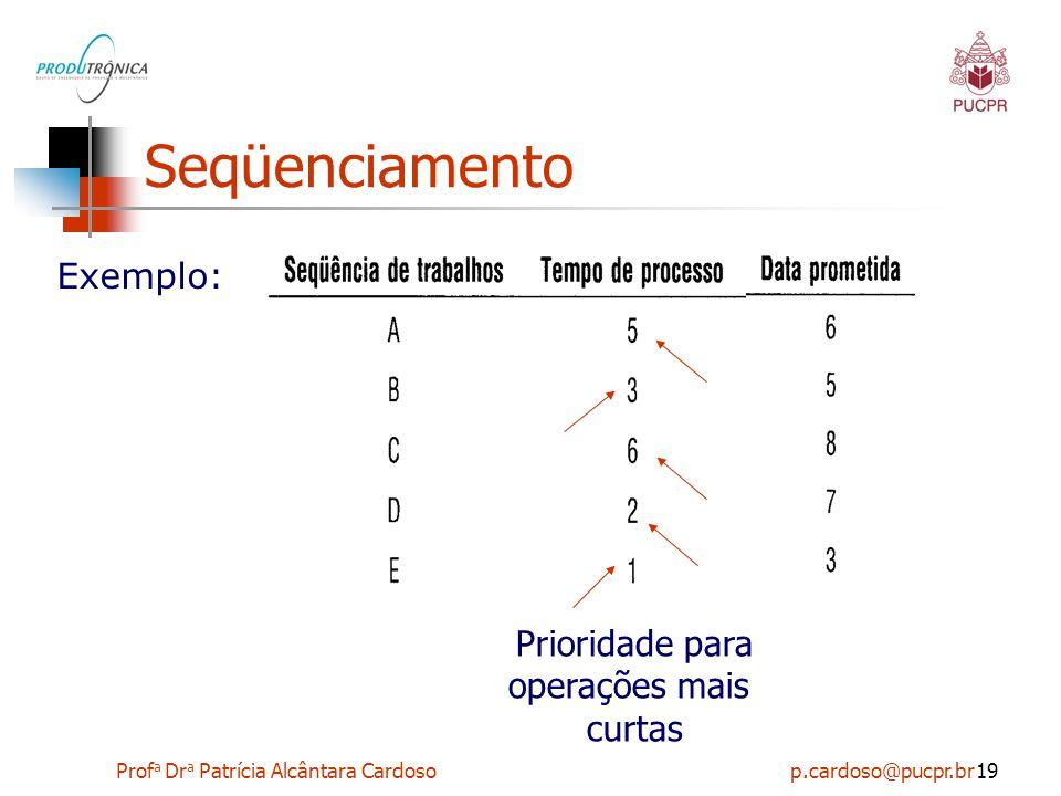 Prof a Dr a Patrícia Alcântara Cardoso p.cardoso@pucpr.br19 Seqüenciamento Exemplo: Prioridade para operações mais curtas