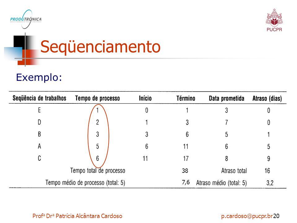 Prof a Dr a Patrícia Alcântara Cardoso p.cardoso@pucpr.br20 Seqüenciamento Exemplo: 38 7,6